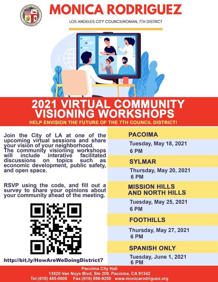 visioning workshops